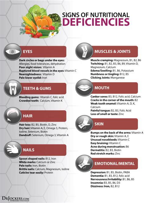 common keto side effects drjockerscom