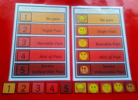 How Much Does It Hurt  Pain Scale Communication Chart