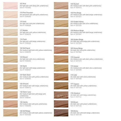 mac foundation color chart makeup forever hd foundation chart 117 120 swatches