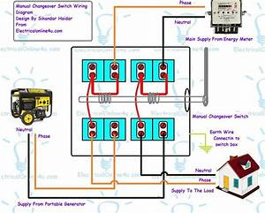 Emergency Generator Wiring Diagram