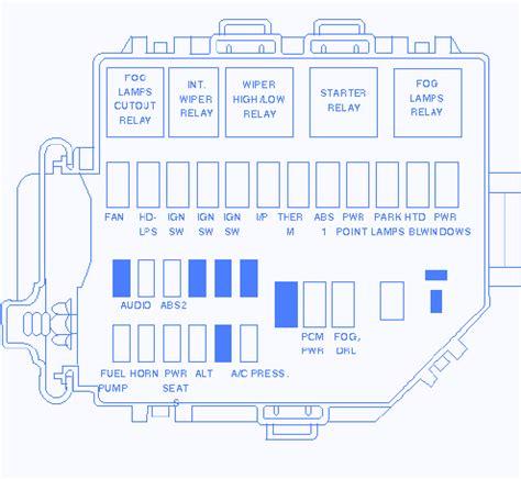 Ford Mustang Fuse Box Block Circuit Breaker Diagram
