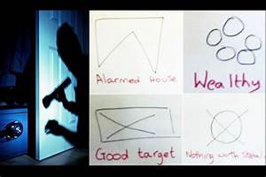 Is Your House A Target For Robbers   U201csymbols U201d Thieves Use