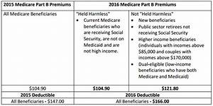 Medicare Provisions In The 2016 Budget Agreement Retired