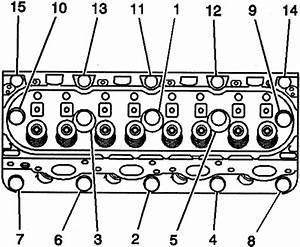 Specs Head Bolt Tightening Sequence 454 454 Vortec Intake