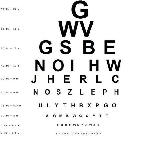 Printable Snellen Eye Chart - Disabled World