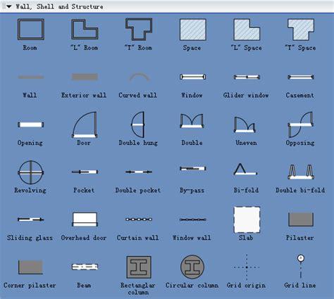 floor plans symbols plans to build furniture symbols for floor plans pdf plans