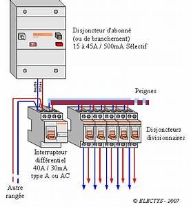 schema cablage disjoncteur differentiel 30ma With disjoncteur differentiel pour salle de bain