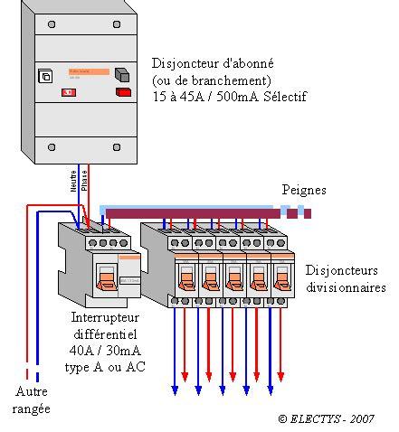 schema cablage disjoncteur differentiel 30ma