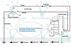 What Is Earthing System And How Earth System Works For