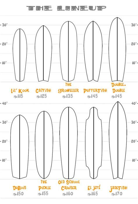 types of longboard decks boards longboards board