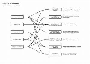 The Waltz Of War  Spaghetti Diagrams