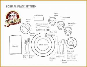 Table Setting Diagram 101 Pdf
