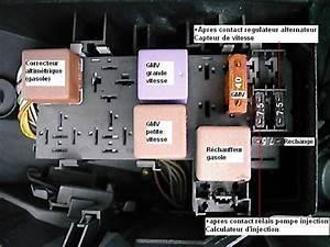 Panne Injection : panne ventilateur refroidissement moteur megane1 renault m canique lectronique forum ~ Gottalentnigeria.com Avis de Voitures