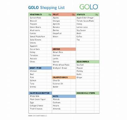Golo Shopping Recipes Diet Resources Weight Loss