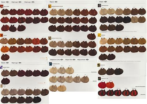 inoa color chart inoa color 7 hair color formulas with inoa