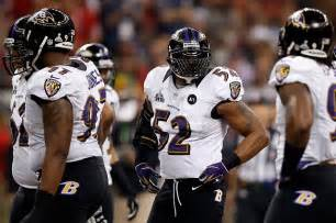 Best Middle Linebackers in NFL