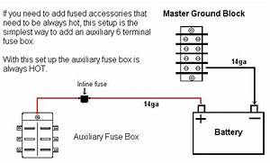 Aux  Fuse Block Mounting Location