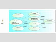 Demonstrator Case Study SOFTEAM ModelioSoft Research Team