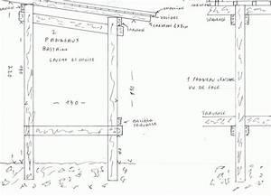 Bois De Chauffage Gratuit : construire un abri pour le bois de chauffage b tir sa ~ Melissatoandfro.com Idées de Décoration