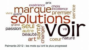 Base De Données Marques : slogans le vocabulaire 2012 des marques analys viuz ~ Medecine-chirurgie-esthetiques.com Avis de Voitures