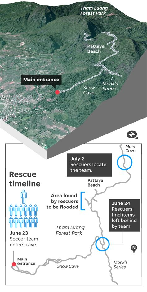 Thai Cave Rescue An Illustrated Look