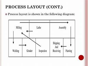 Ups block diagram ppt image collections how to guide and refrence ccuart Image collections