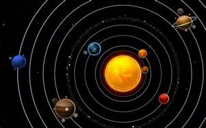 The Real Solar System | www.pixshark.com - Images ...