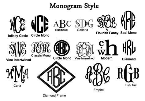 font  letters images  logo fonts  websites pretty script fonts  tattoos