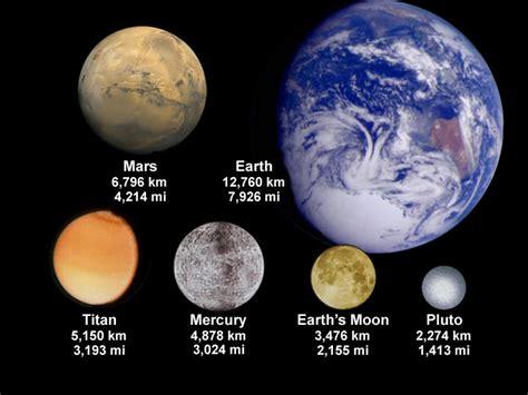 big   moon compared  earth size comparison