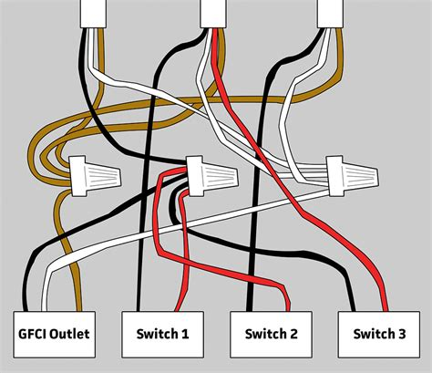 How Wire Gfci Outlet Diagram Volovets Info