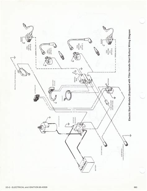 1989 Mercury Wiring Diagram 1989 mercury 25hp electrical schematic page 1 iboats