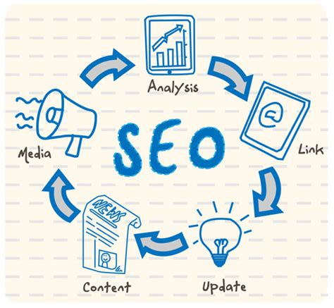 expert seo 5 best careers with work balance wisestep
