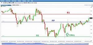 Pivot Punkte Berechnen : bin re optionen strategie pivot punkte erfolgreich handeln guide ~ Themetempest.com Abrechnung
