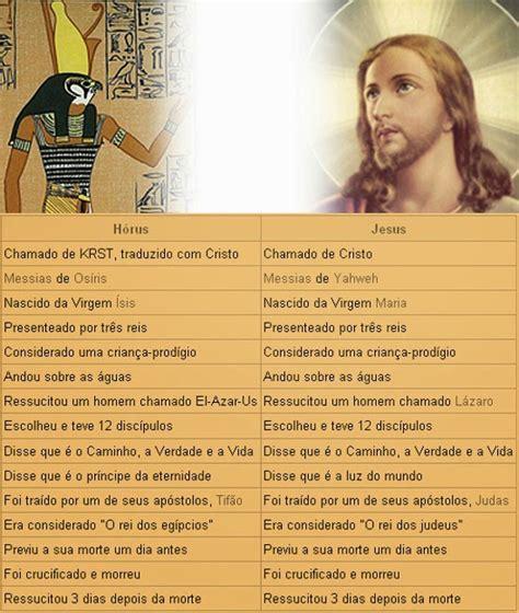 o chocante mist 233 da hist 243 ria repetida de jesus cristo