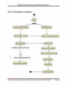 online examination system documentation with uml diagrams With online examination system project documentation