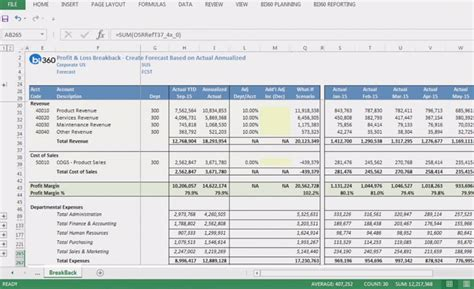 Budgeting And Forecasting 101 For Microsoft Dynamics