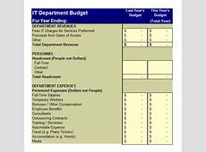 6 IT Budget Templates – Free Samples, Examples & Format