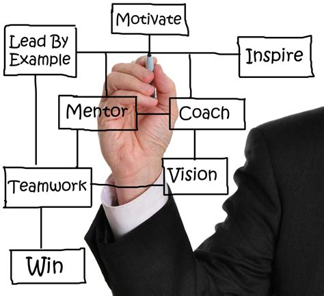 leadership teambuilding xel training sales