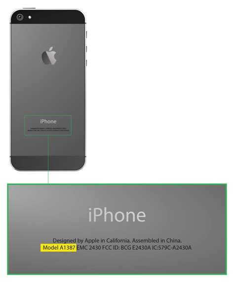 iphone glass digitizers  screens select  iphone model