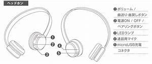 Headphone Parts Names Images