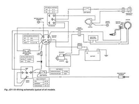 Wiring Diagrams Schematic John Deere Fixya