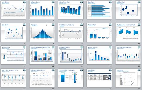 create charts with conditional formatting user friendly
