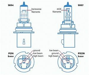 Do You Know The Difference Between 9004 And 9007 Bulbs