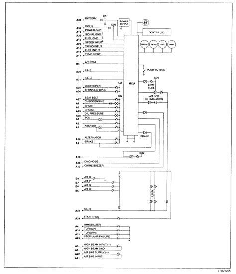 Need The Wiring Diagram For Hyundai Sonata