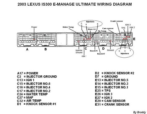 Manage Ultimate Wiring Diagram