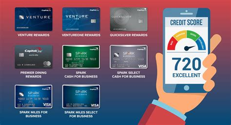 Compare capital one credit cards and find one that's right for you. Credit Scores and Capital One: What You Need for Each Card ...