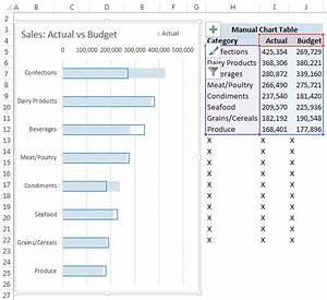 Creating Excel Charts From Multiple Pivottables  U2022 My