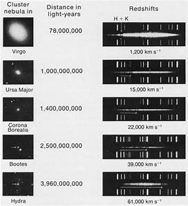 Measuring the Distance to Nearby Galaxies