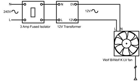 Rhl Wolf Twin Wiring Diagram