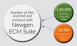 municipal corporation of greater mumbai transforms With document management system mumbai
